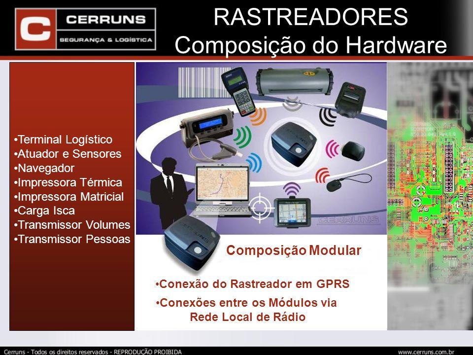 Conexão do Rastreador em GPRS Conexões entre os Módulos via