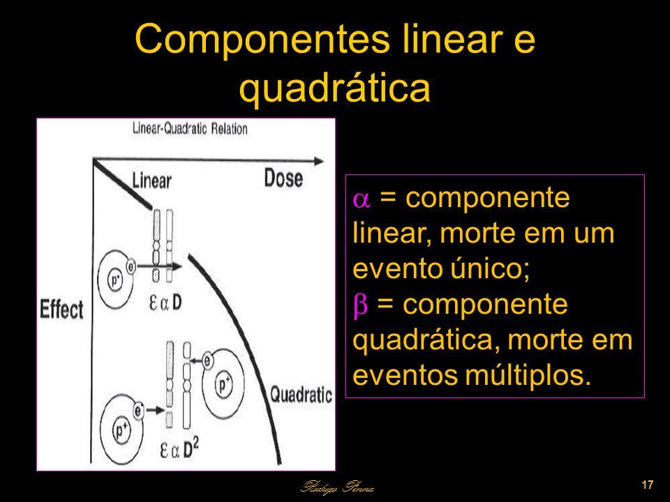 Componentes linear e quadrática