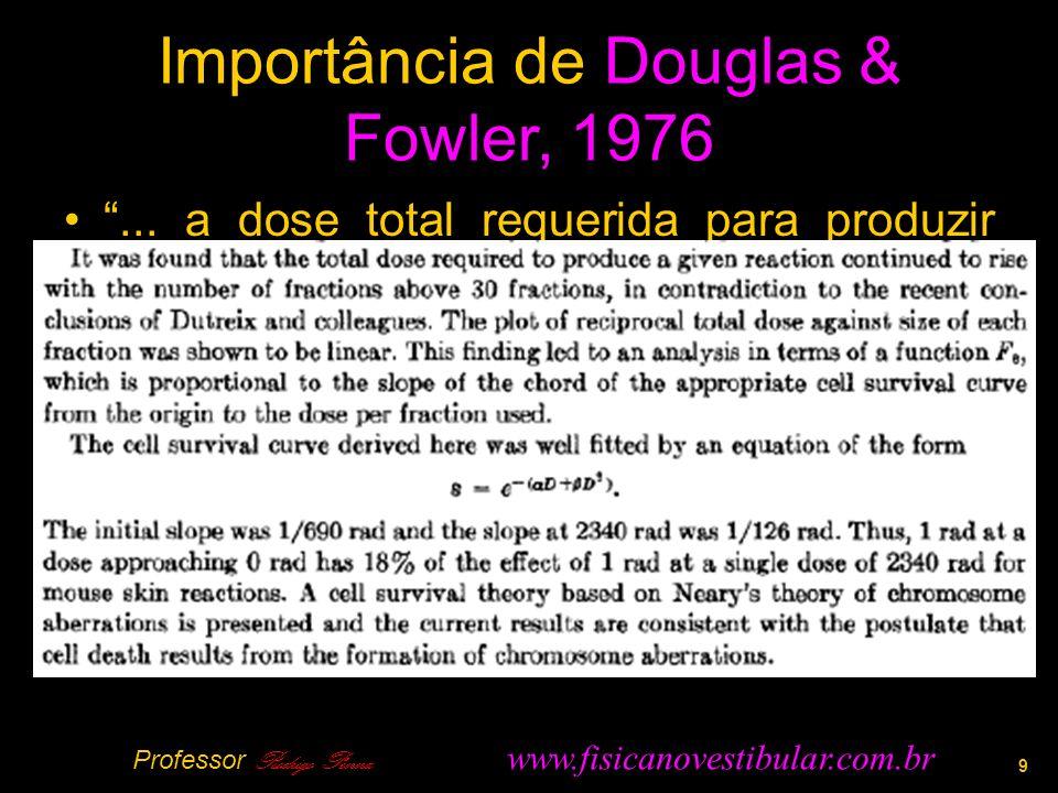 Importância de Douglas & Fowler, 1976