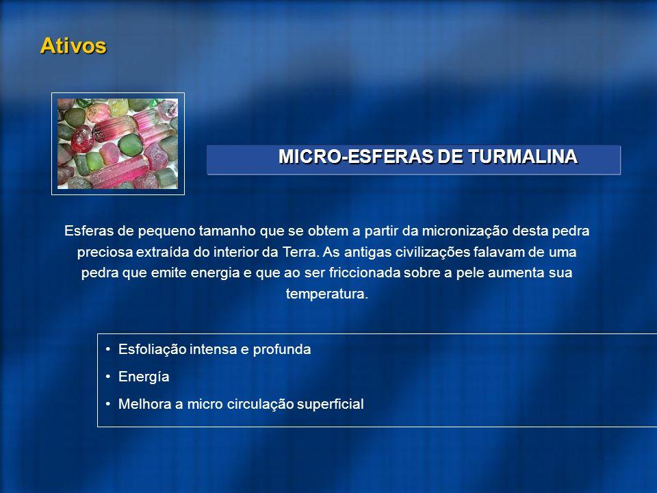 MICRO-ESFERAS DE TURMALINA