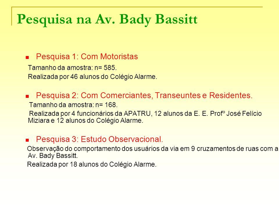Pesquisa na Av. Bady Bassitt