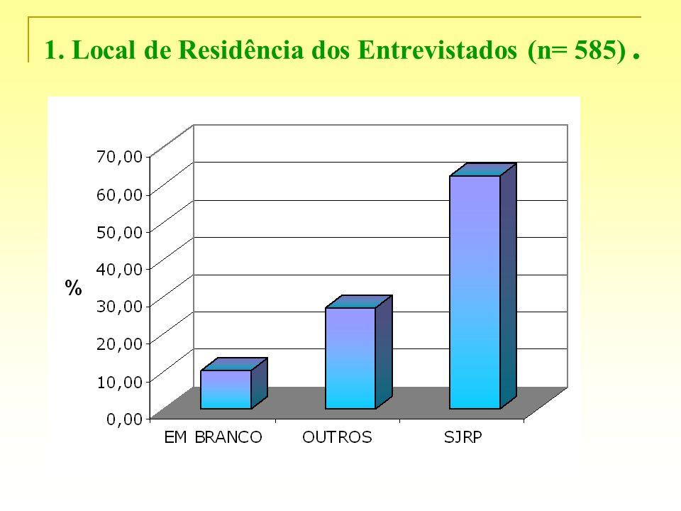 1. Local de Residência dos Entrevistados (n= 585) .