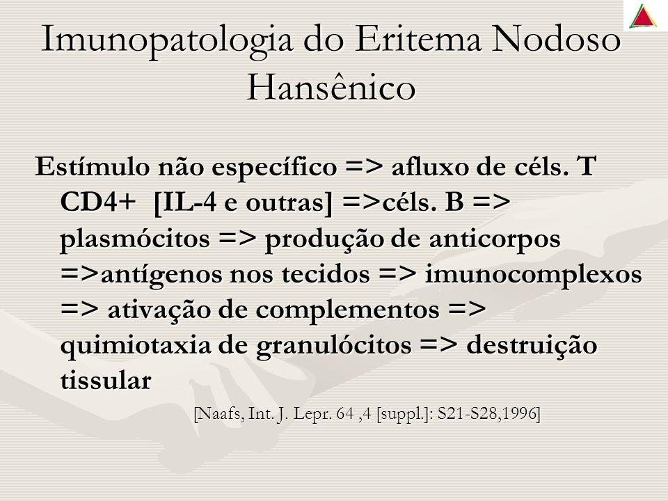 Imunopatologia do Eritema Nodoso Hansênico