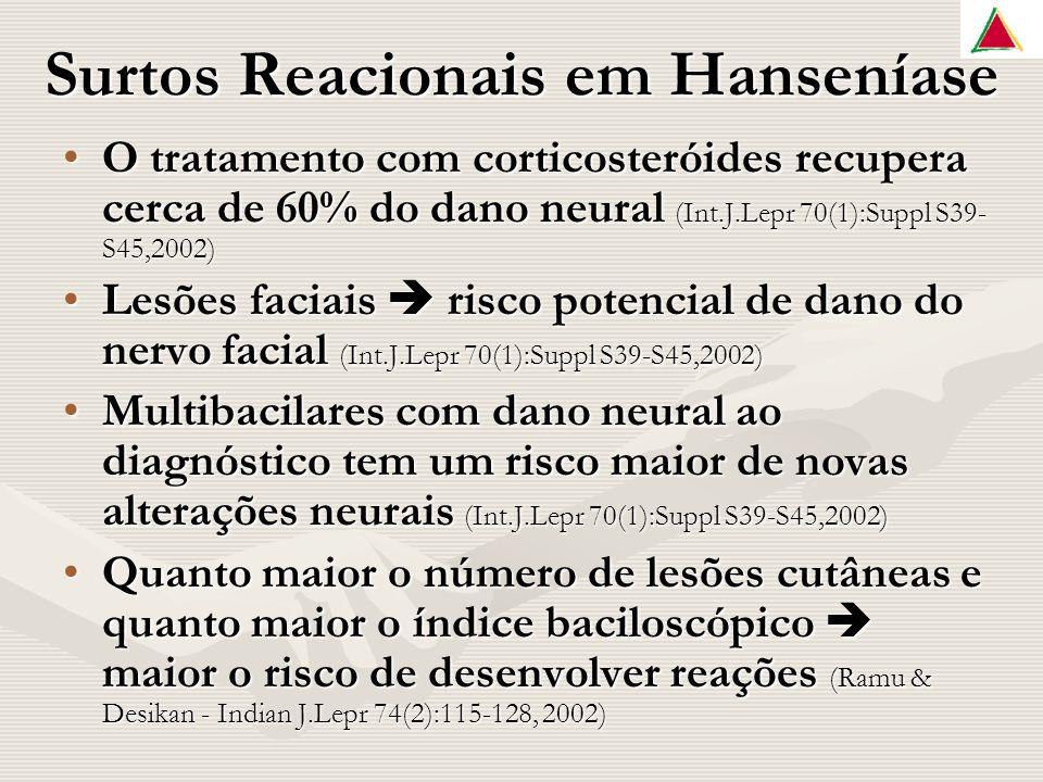 Surtos Reacionais em Hanseníase