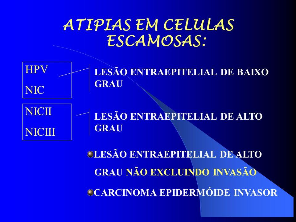 ATIPIAS EM CELULAS ESCAMOSAS: