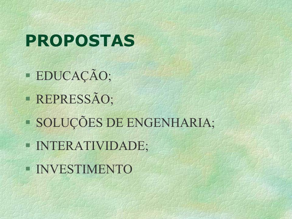 PROPOSTAS EDUCAÇÃO; REPRESSÃO; SOLUÇÕES DE ENGENHARIA; INTERATIVIDADE;