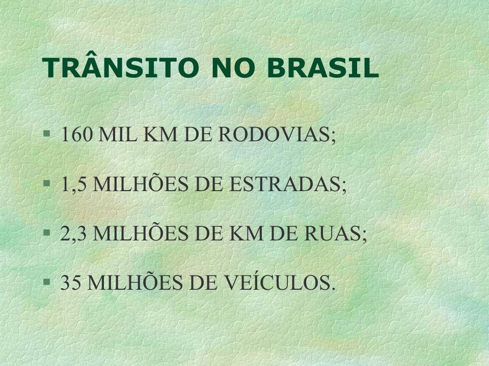 TRÂNSITO NO BRASIL 160 MIL KM DE RODOVIAS; 1,5 MILHÕES DE ESTRADAS;