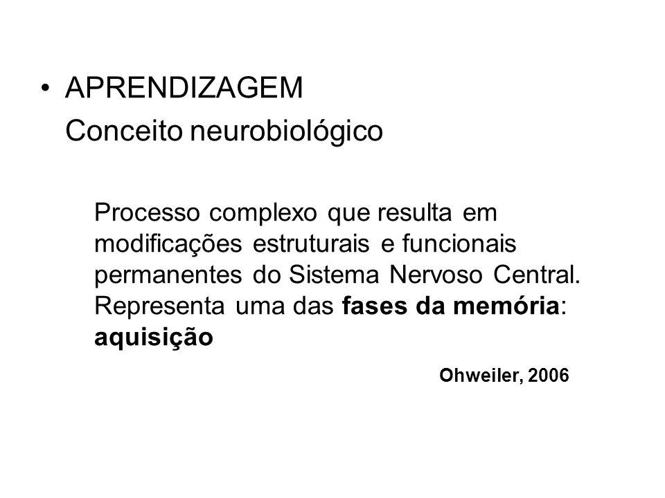 Conceito neurobiológico