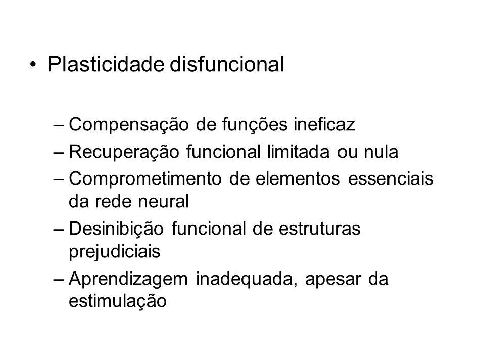 Plasticidade disfuncional