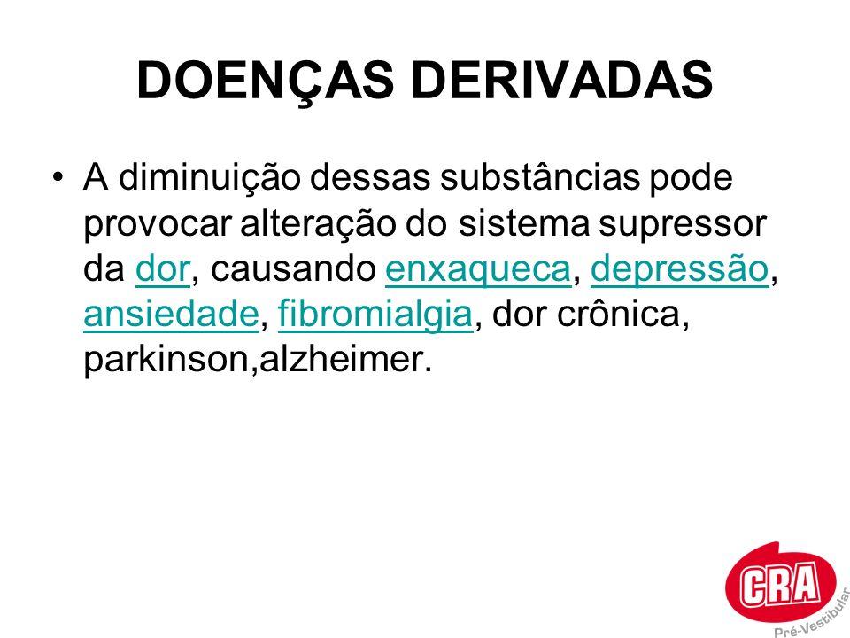 DOENÇAS DERIVADAS