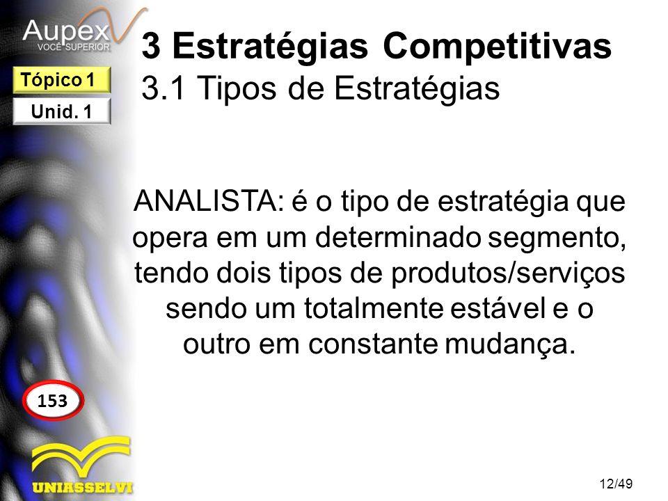 3 Estratégias Competitivas 3.1 Tipos de Estratégias