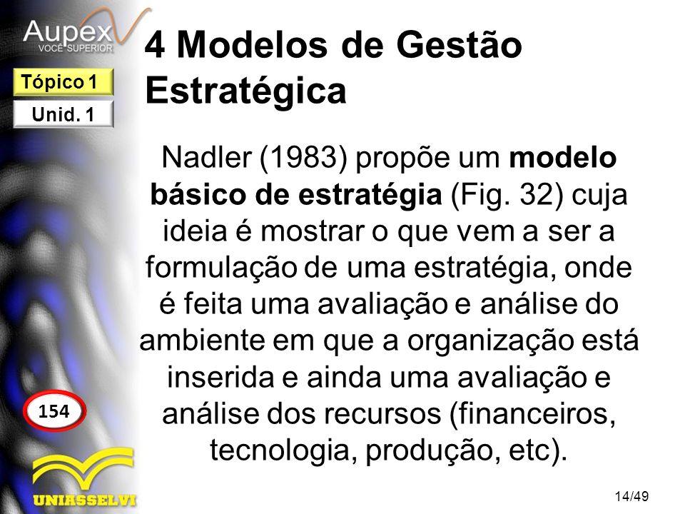 4 Modelos de Gestão Estratégica