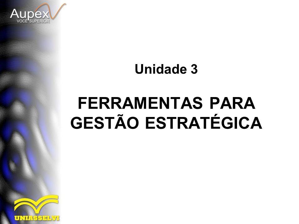 Unidade 3 FERRAMENTAS PARA GESTÃO ESTRATÉGICA