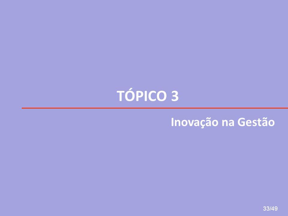 TÓPICO 3 Inovação na Gestão 33/49
