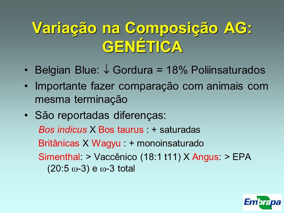 Variação na Composição AG: GENÉTICA