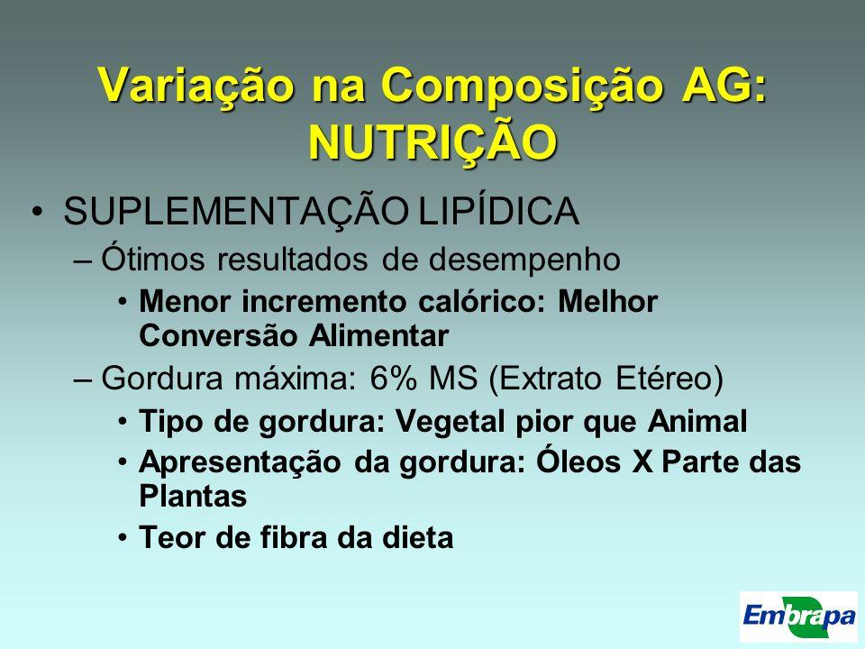 Variação na Composição AG: NUTRIÇÃO
