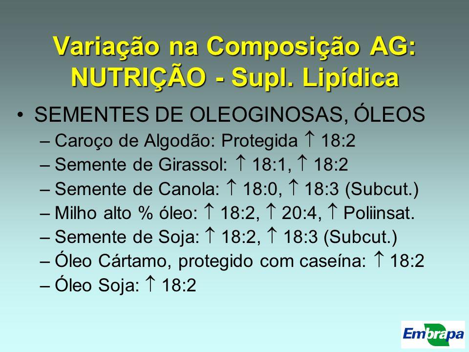Variação na Composição AG: NUTRIÇÃO - Supl. Lipídica