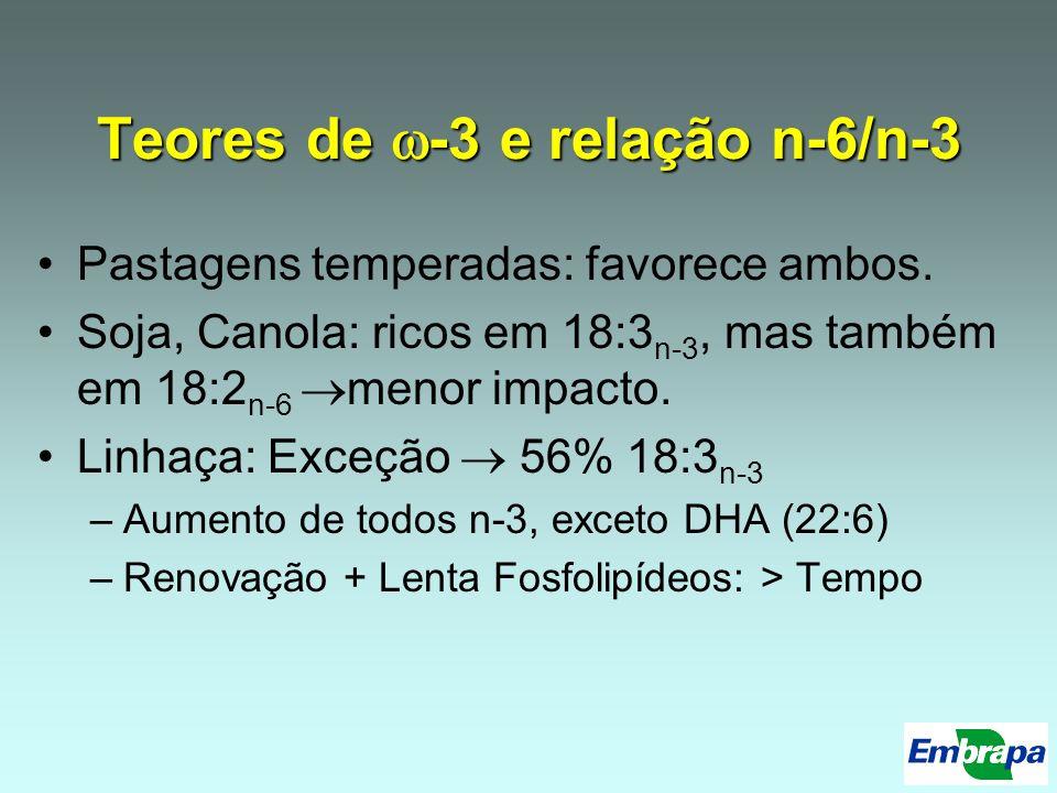 Teores de -3 e relação n-6/n-3