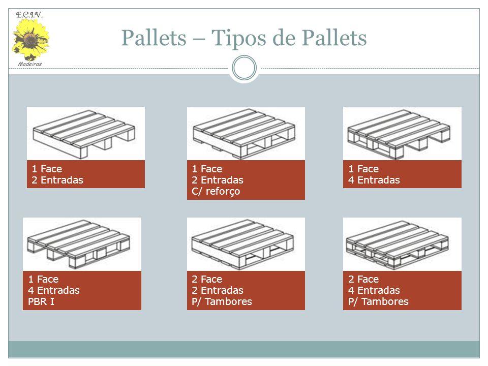Pallets – Tipos de Pallets