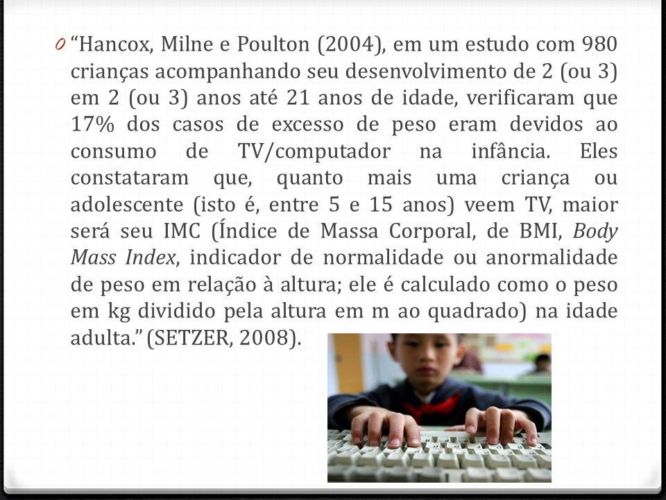 Hancox, Milne e Poulton (2004), em um estudo com 980 crianças acompanhando seu desenvolvimento de 2 (ou 3) em 2 (ou 3) anos até 21 anos de idade, verificaram que 17% dos casos de excesso de peso eram devidos ao consumo de TV/computador na infância.