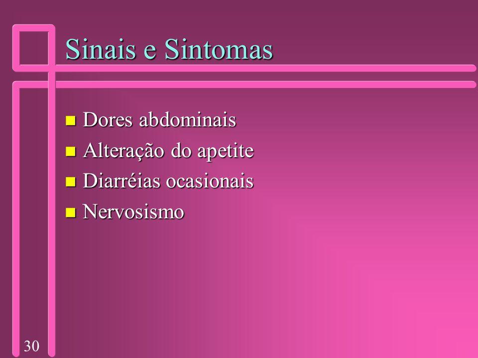 Sinais e Sintomas Dores abdominais Alteração do apetite