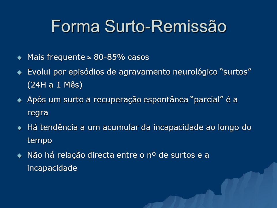 Forma Surto-Remissão Mais frequente  80-85% casos