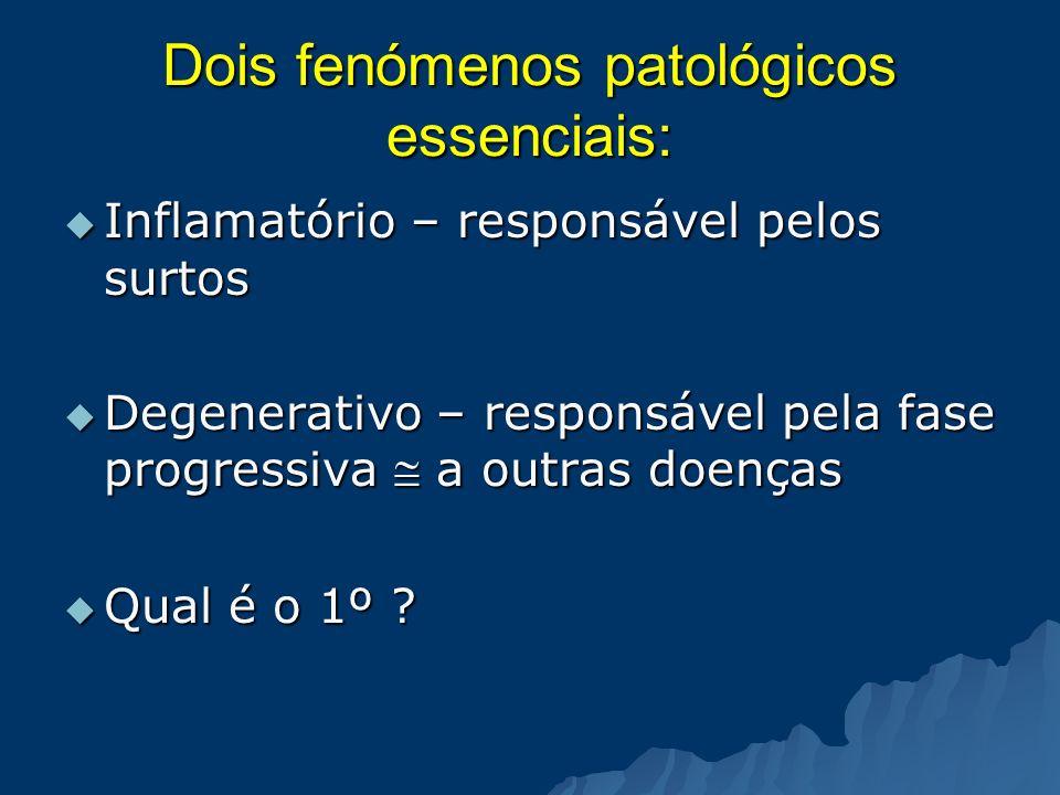 Dois fenómenos patológicos essenciais: