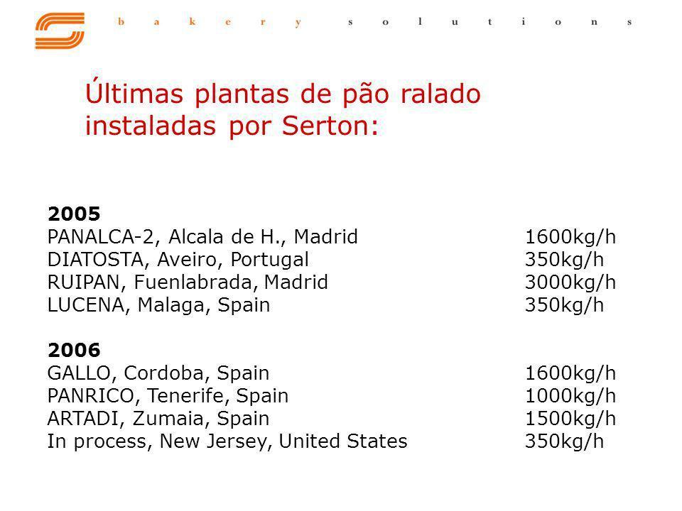Últimas plantas de pão ralado instaladas por Serton: