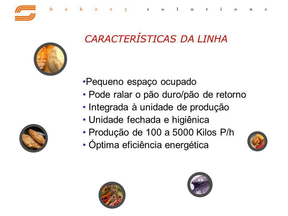 CARACTERÍSTICAS DA LINHA