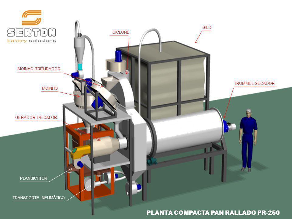 PLANTA COMPACTA PAN RALLADO PR-250
