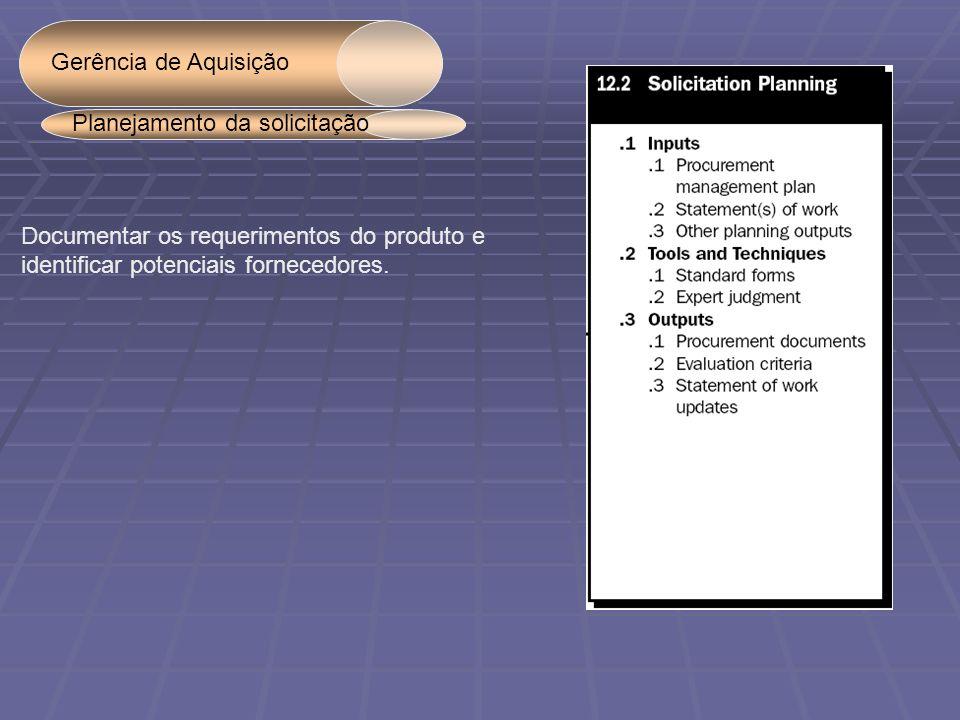 Gerência de Aquisição Planejamento da solicitação.