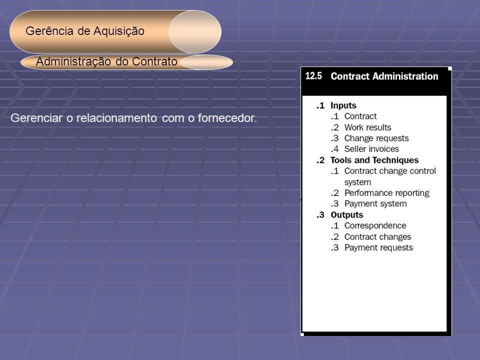 Gerência de Aquisição Administração do Contrato Gerenciar o relacionamento com o fornecedor.