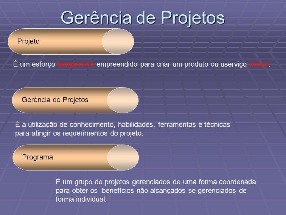 Gerência de Projetos Projeto