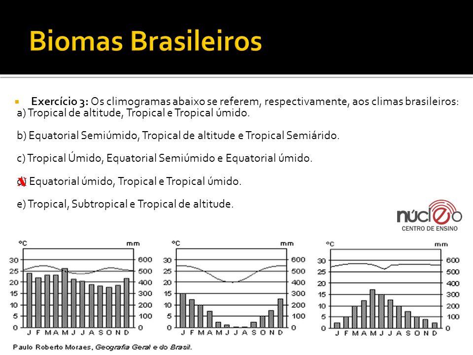 Biomas Brasileiros Exercício 3: Os climogramas abaixo se referem, respectivamente, aos climas brasileiros: