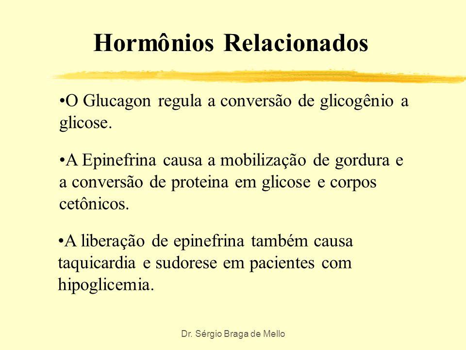 Hormônios Relacionados