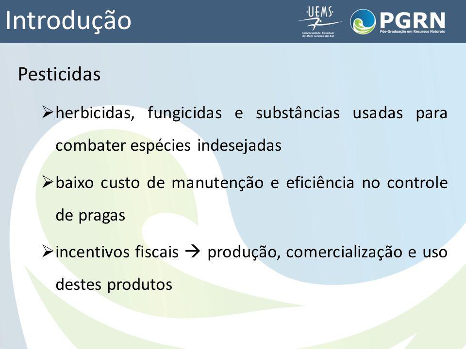 Introdução Pesticidas