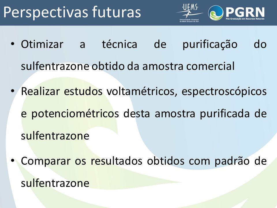Perspectivas futuras Otimizar a técnica de purificação do sulfentrazone obtido da amostra comercial.