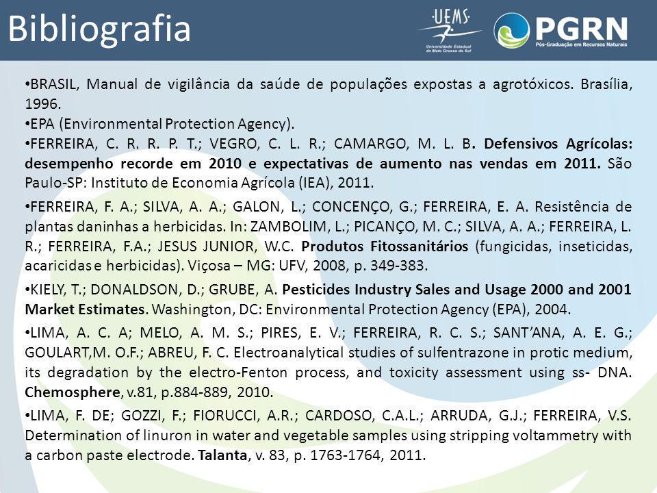 Bibliografia BRASIL, Manual de vigilância da saúde de populações expostas a agrotóxicos. Brasília, 1996.