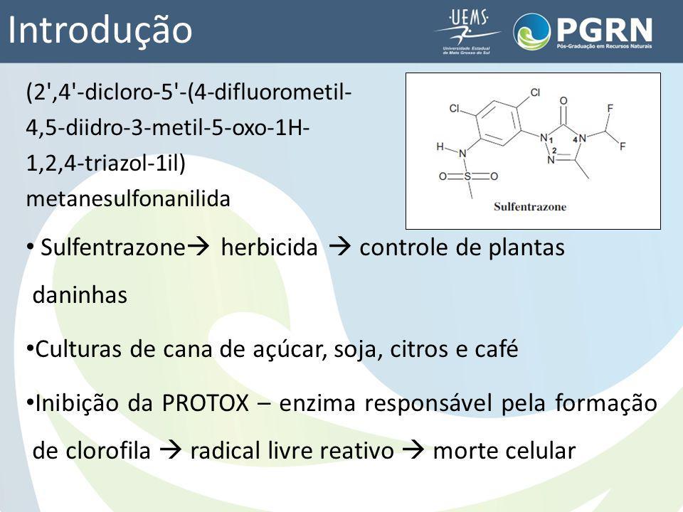 Introdução Sulfentrazone herbicida  controle de plantas daninhas