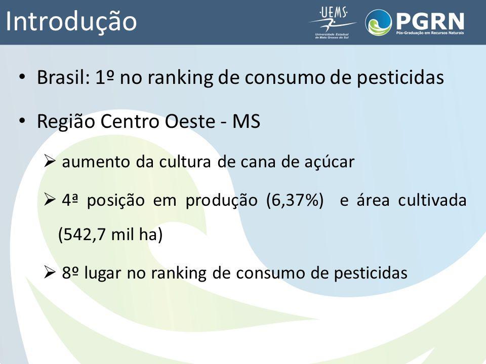 Introdução Brasil: 1º no ranking de consumo de pesticidas