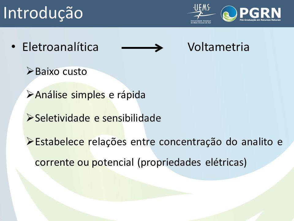Introdução Eletroanalítica Voltametria Baixo custo