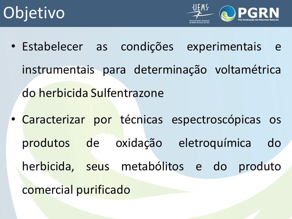 Objetivo Estabelecer as condições experimentais e instrumentais para determinação voltamétrica do herbicida Sulfentrazone.