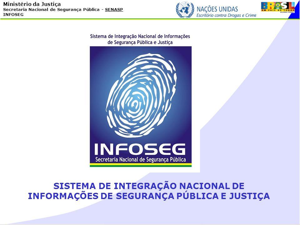 SISTEMA DE INTEGRAÇÃO NACIONAL DE INFORMAÇÕES DE SEGURANÇA PÚBLICA E JUSTIÇA