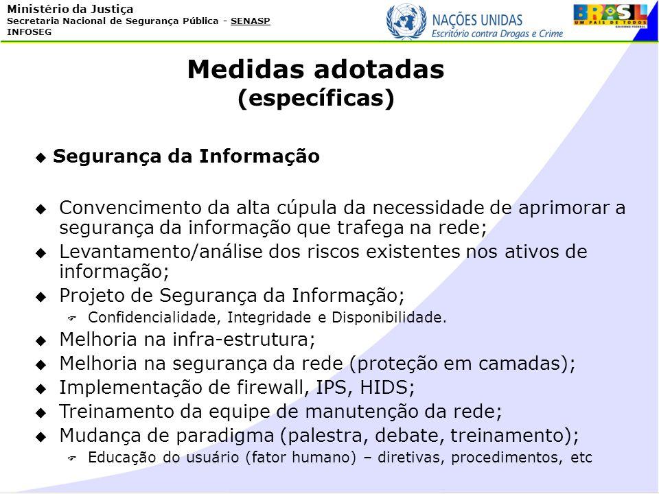 Medidas adotadas (específicas) Segurança da Informação