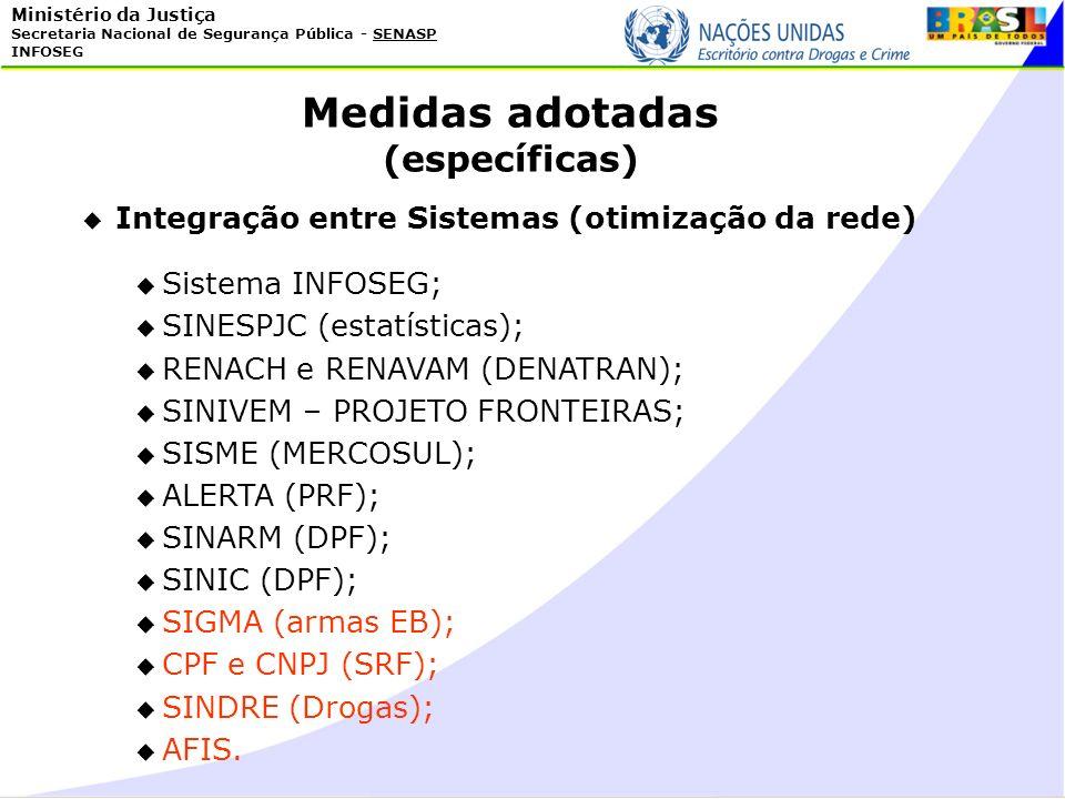 Medidas adotadas (específicas)