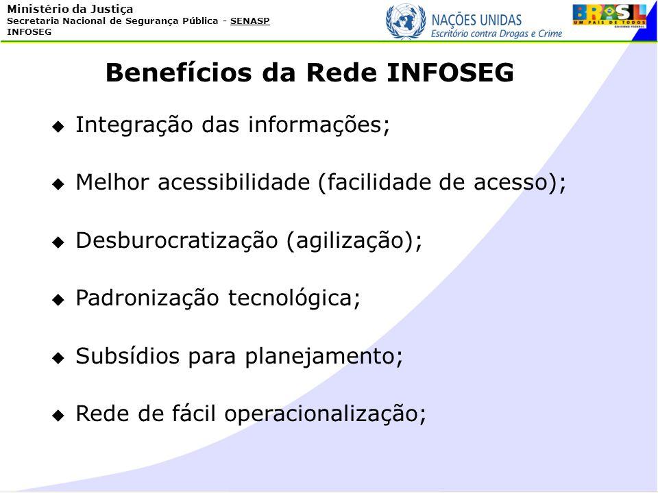 Benefícios da Rede INFOSEG