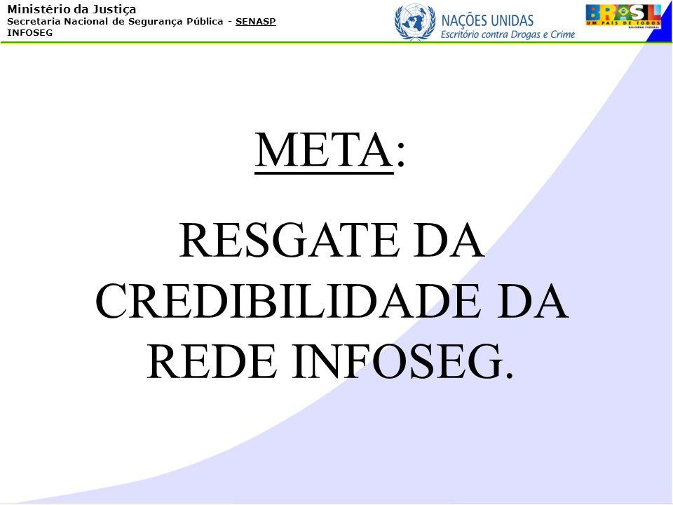 RESGATE DA CREDIBILIDADE DA REDE INFOSEG.