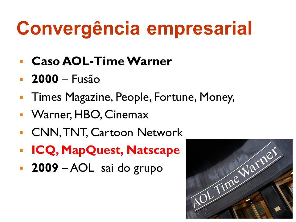 Convergência empresarial