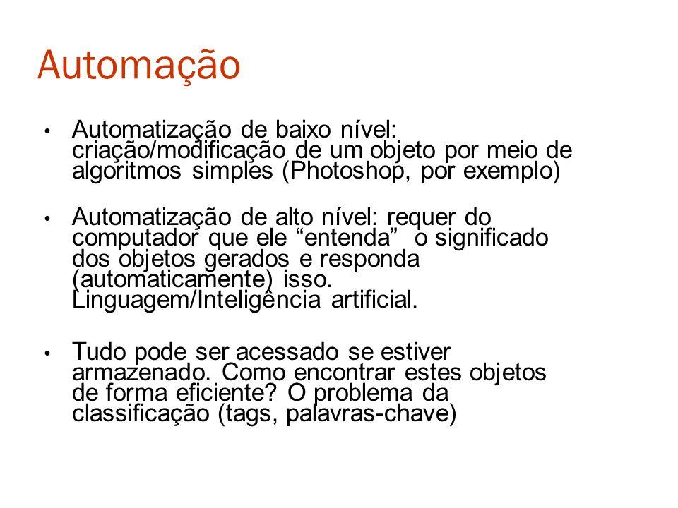Automação Automatização de baixo nível: criação/modificação de um objeto por meio de algoritmos simples (Photoshop, por exemplo)