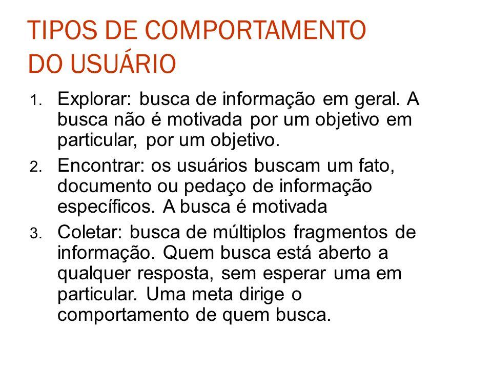 TIPOS DE COMPORTAMENTO DO USUÁRIO